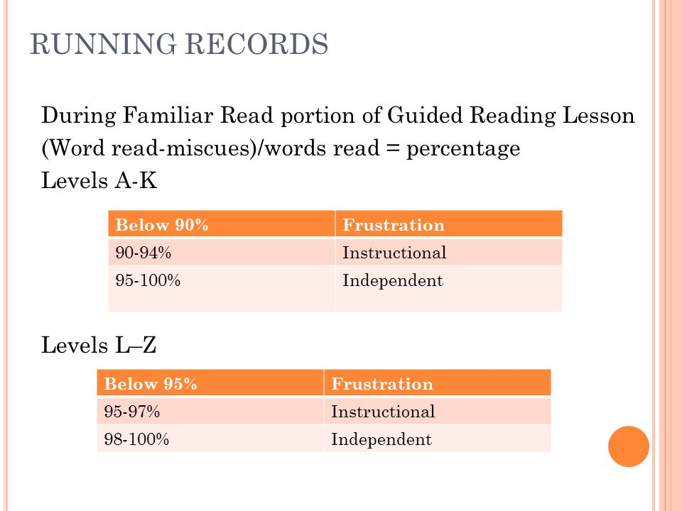 During Familiar Read portion of Guided Reading Lesson (Word read-miscues)/words read = percentage Levels A-K Levels L–Z Below 90%Frustration 90-94%Ins