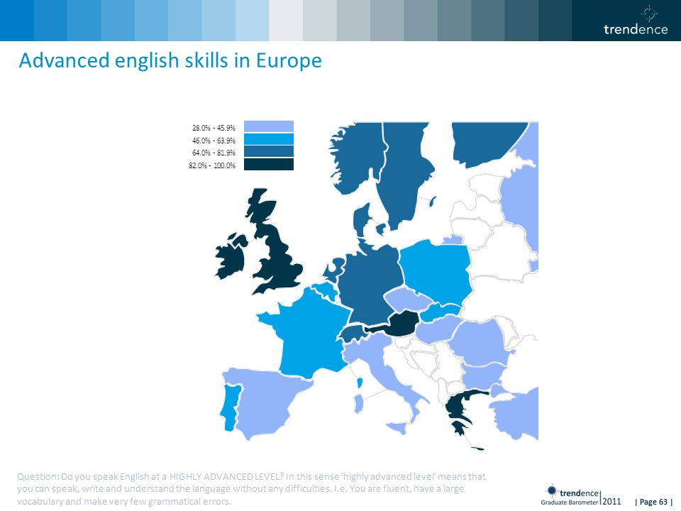 | Page 63 | Advanced english skills in Europe Question: Do you speak English at a HIGHLY ADVANCED LEVEL.