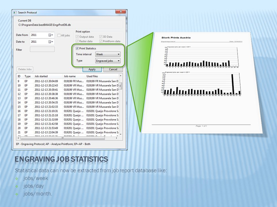 Statistical data can now be extracted from job report database like:  jobs/week  jobs/day  jobs/month.
