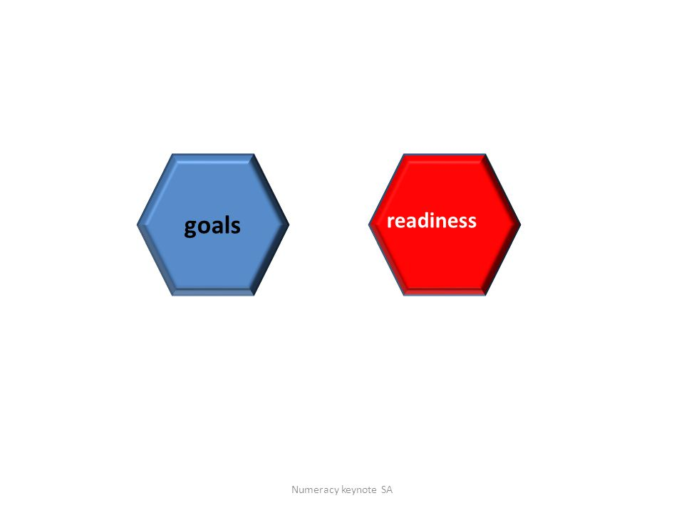 goals readiness