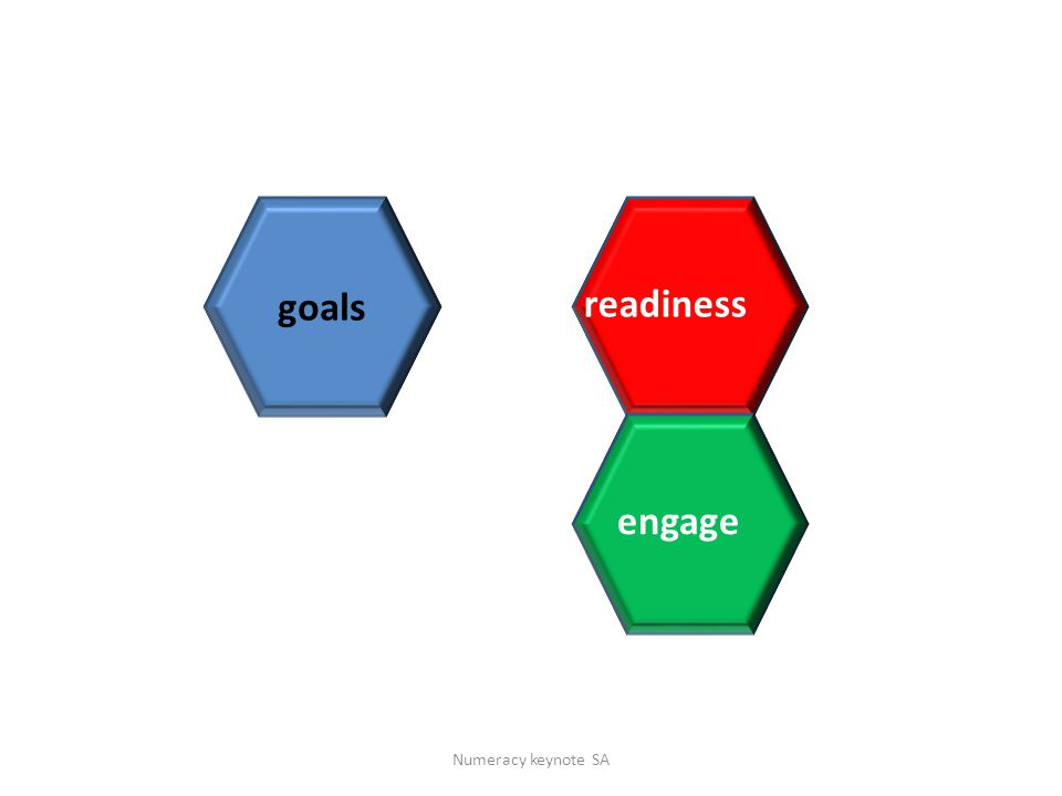 goals readiness engage