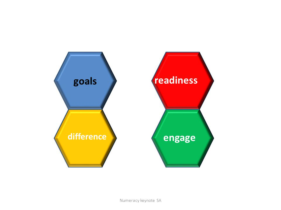 goals readiness engage difference