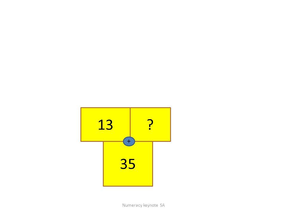 35 13 + Numeracy keynote SA