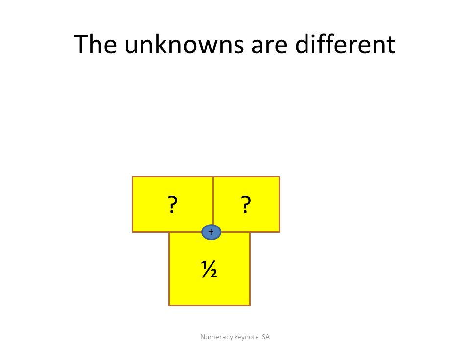 The unknowns are different ½ + Numeracy keynote SA