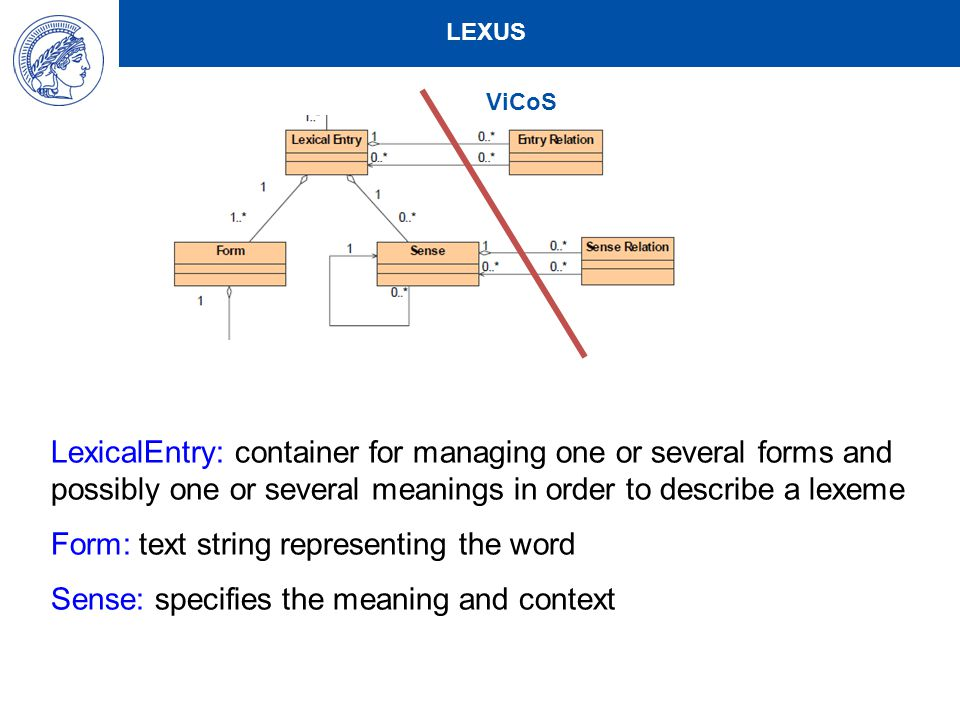 LEXUS LexicalEntry: container for managing one or several forms and possibly one or several meanings in order to describe a lexeme Form: text string representing the word Sense: specifies the meaning and context ViCoS
