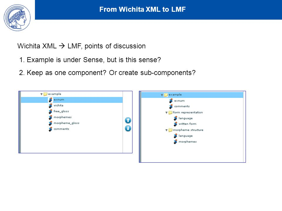 From Wichita XML to LMF Wichita XML  LMF, points of discussion 1.Example is under Sense, but is this sense.