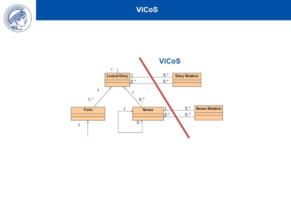 ViCoS