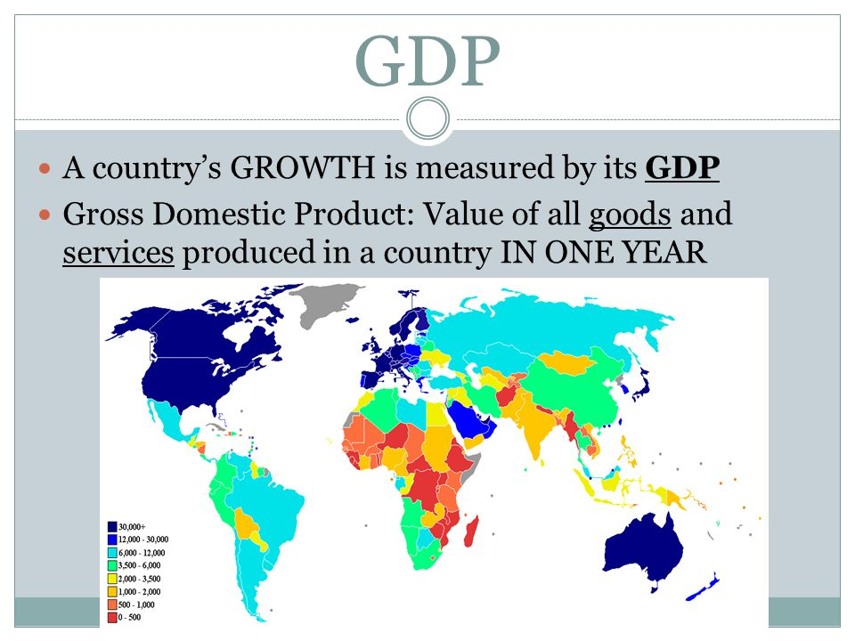 What influences economic growth.