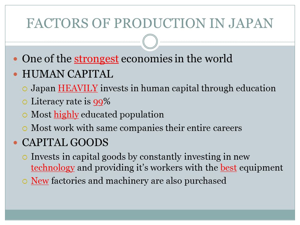 FACTORS OF PRODUCTION IN JAPAN One of the strongest economies in the world HUMAN CAPITAL  Japan HEAVILY invests in human capital through education 