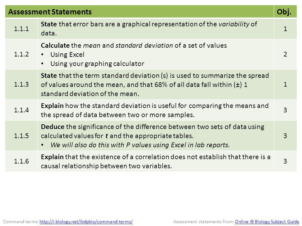 Assessment StatementsObj.