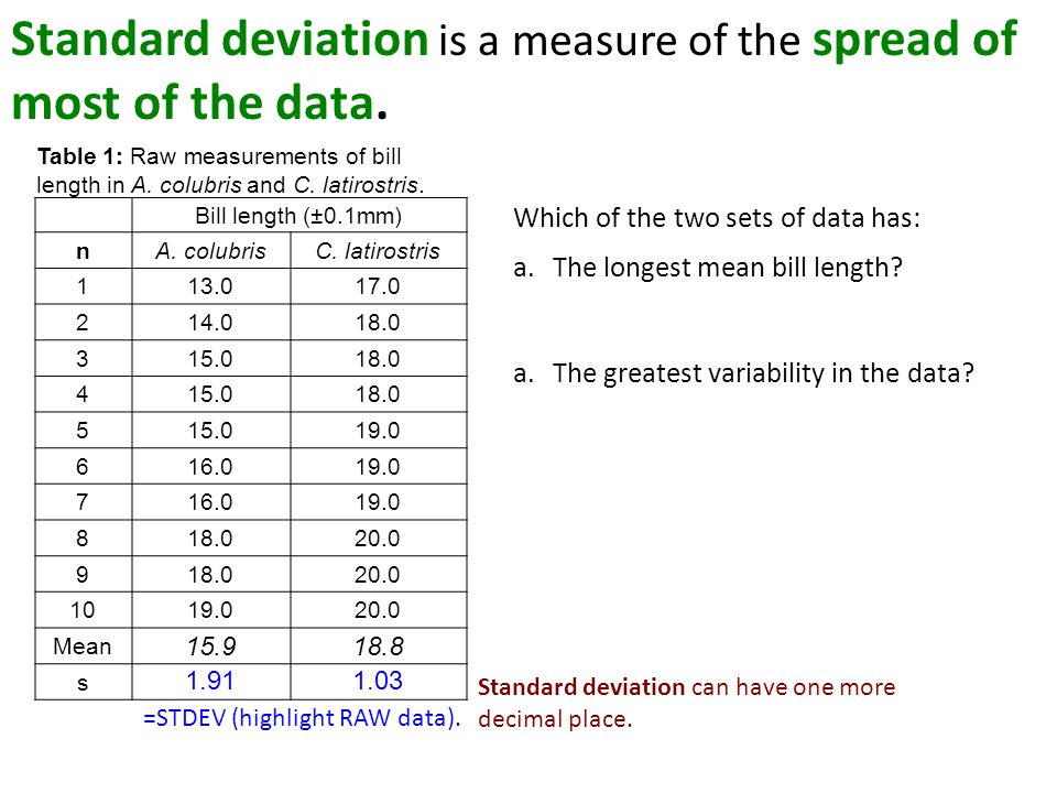 Standard deviation is a measure of the spread of most of the data. Table 1: Raw measurements of bill length in A. colubris and C. latirostris. Bill le