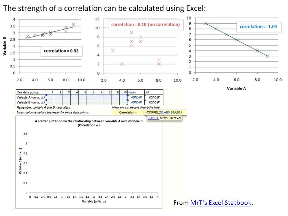 From MrT's Excel Statbook.MrT's Excel Statbook
