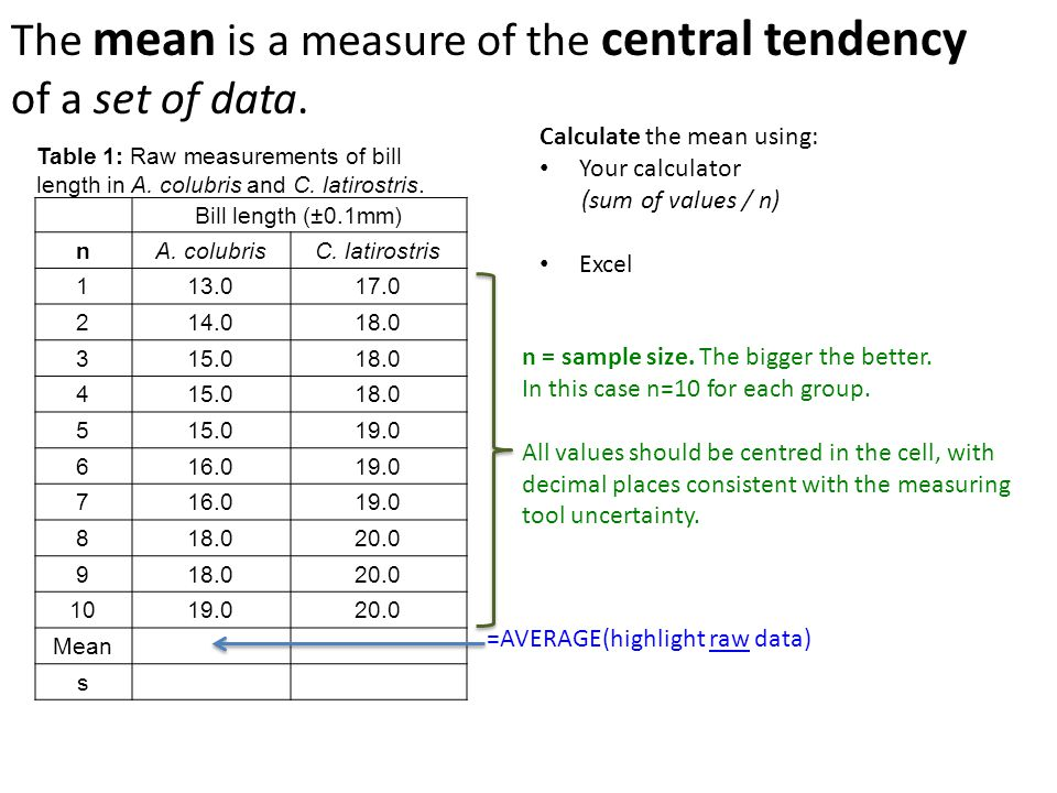 The mean is a measure of the central tendency of a set of data.