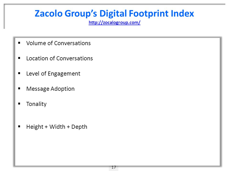 Zacolo Group's Digital Footprint Index http://zocalogroup.com/ http://zocalogroup.com/ 17  Volume of Conversations  Location of Conversations  Level of Engagement  Message Adoption  Tonality  Height + Width + Depth