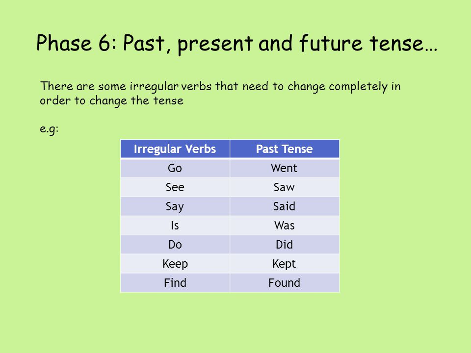 Phase 6: Past, present and future tense… There are some irregular verbs that need to change completely in order to change the tense e.g: Irregular VerbsPast Tense GoWent SeeSaw SaySaid IsWas DoDid KeepKept FindFound