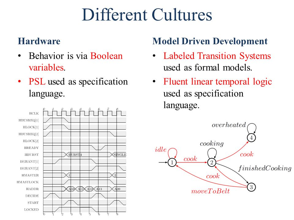 Different Cultures Hardware Behavior is via Boolean variables.