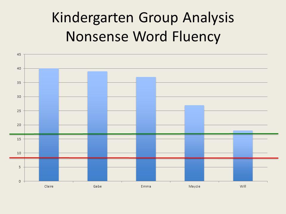 Kindergarten Group Analysis Nonsense Word Fluency