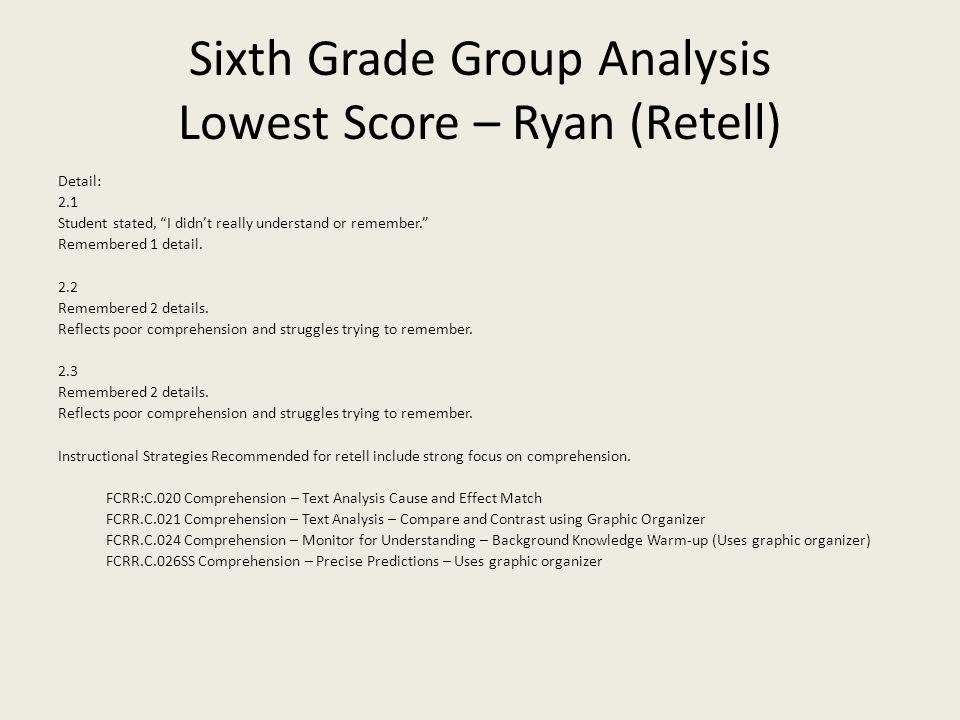 Sixth Grade Group Analysis Lowest Score – Ryan (Retell) Detail: 2.1 Student stated, I didn't really understand or remember. Remembered 1 detail.