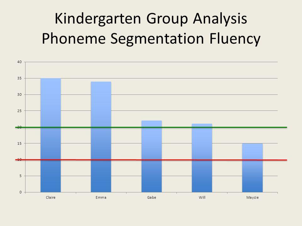 Kindergarten Group Analysis Phoneme Segmentation Fluency