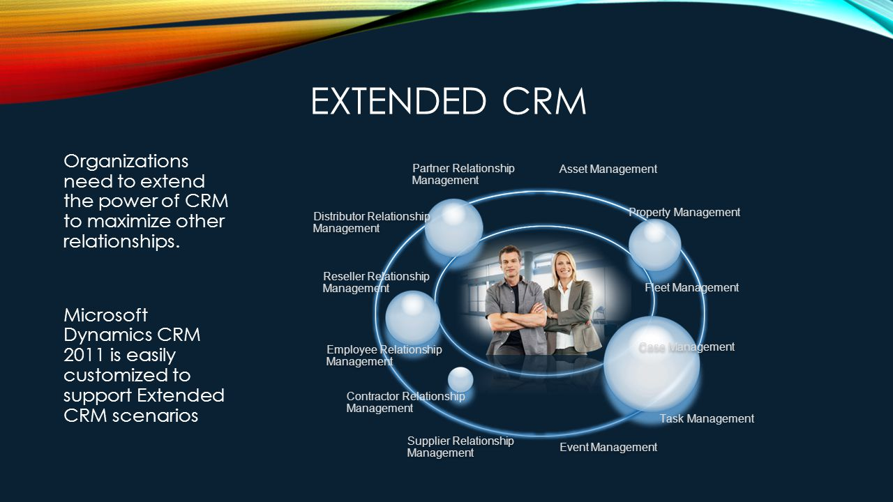 EXTENDED CRM Organizations need to extend the power of CRM to maximize other relationships.