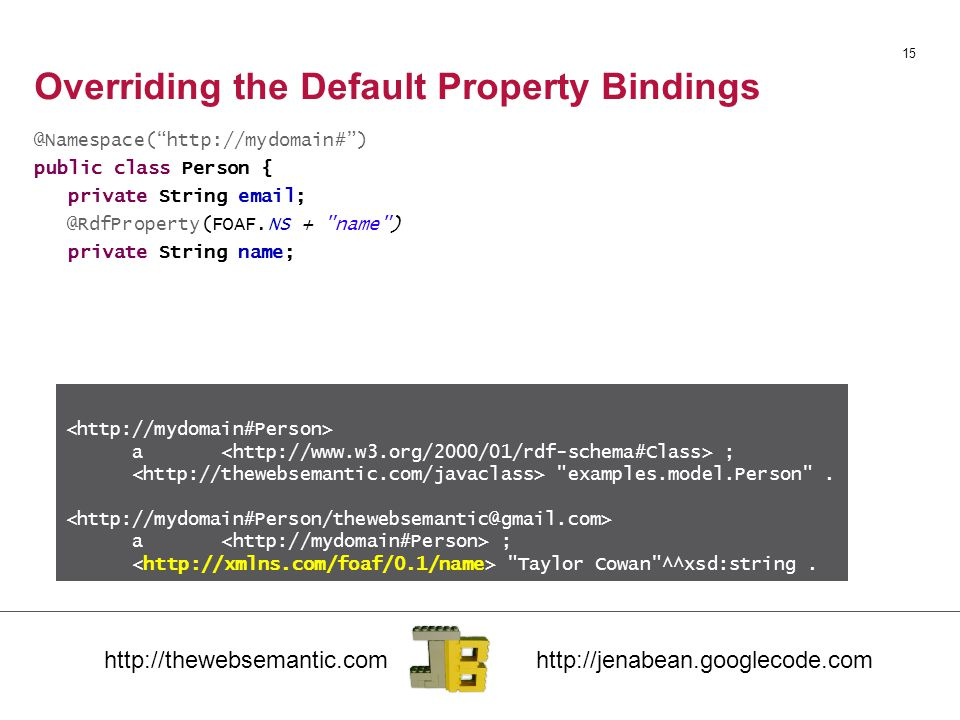 "Overriding the Default Property Bindings @Namespace(""http://mydomain#"") public class Person { private String email; @RdfProperty(FOAF.NS +"