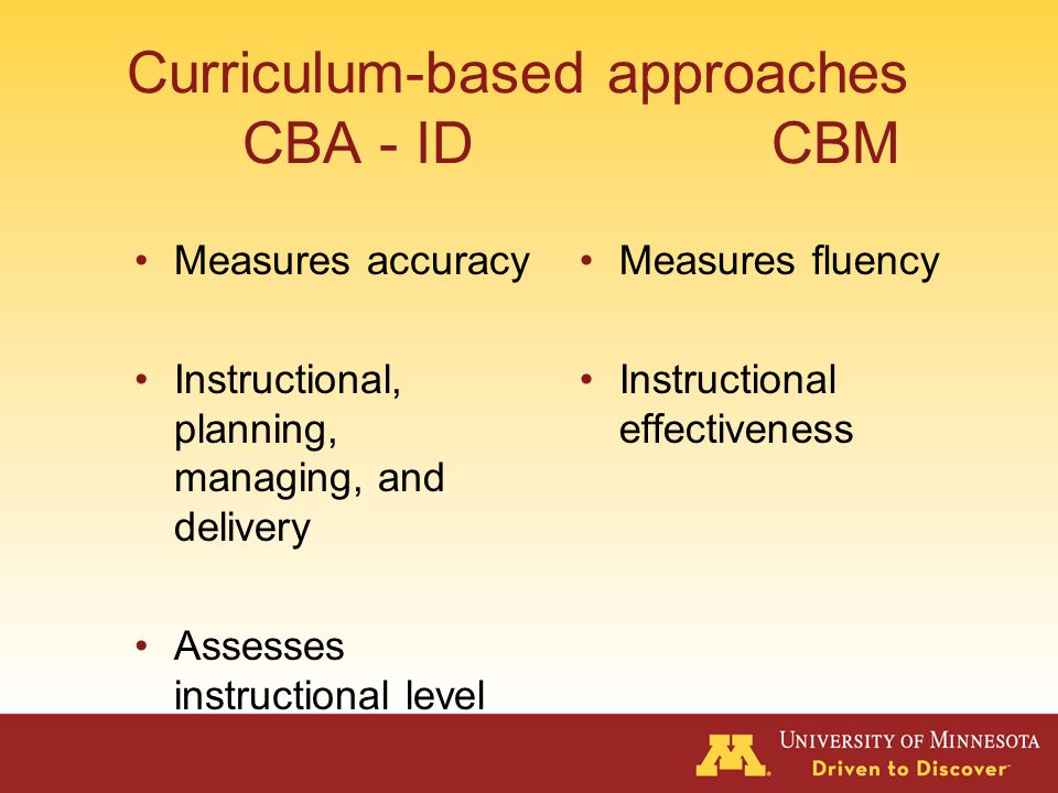 Curriculum-Based Assessment Term was first coined by Gickling in 1977 (Coulter, 1988).