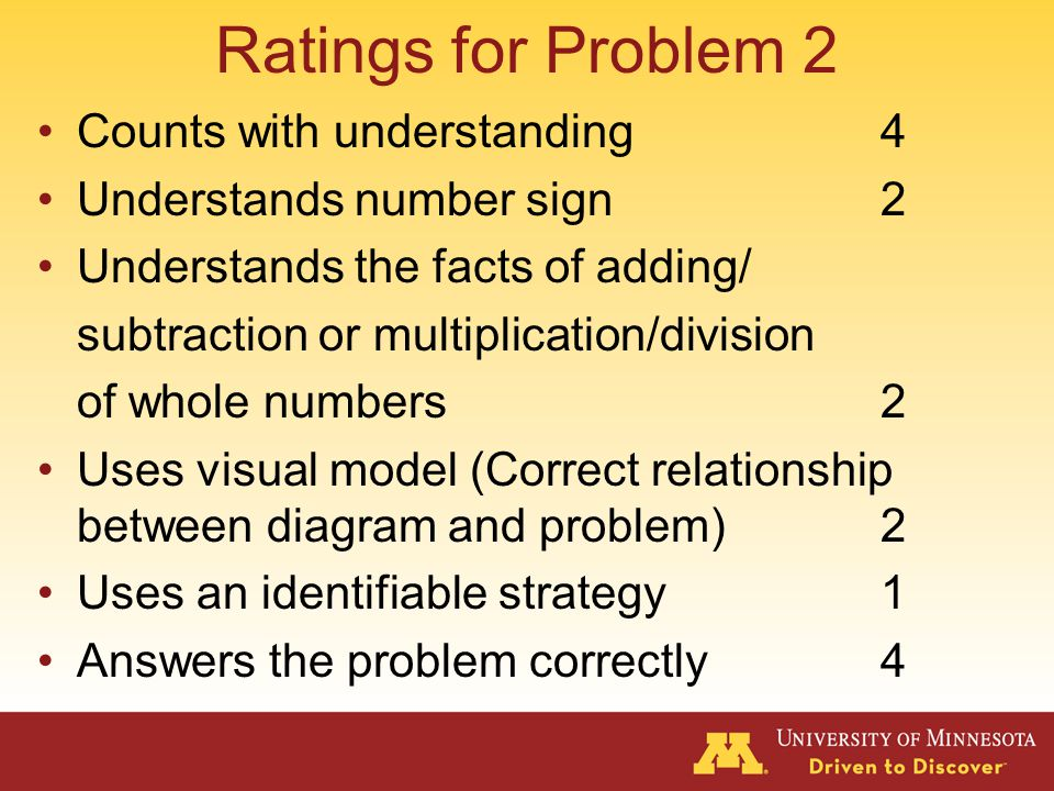 Ratings for Problem 2 Counts with understanding Understands number sign Understands the facts of adding/ subtraction or multiplication/division of whole numbers Uses visual model (Correct relationship between diagram and problem) Uses an identifiable strategy Answers the problem correctly