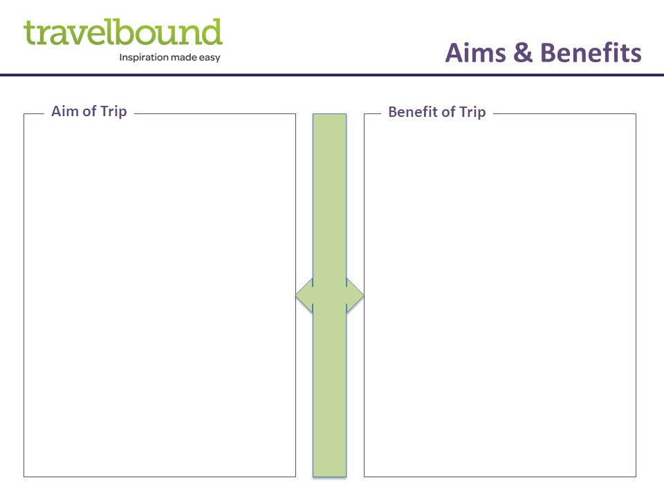 Aims & Benefits Aim of Trip Benefit of Trip