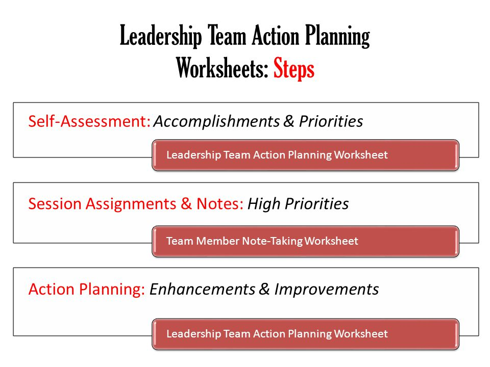 Leadership Team Action Planning Worksheets: Steps Self-Assessment: Accomplishments & Priorities Leadership Team Action Planning Worksheet Session Assi