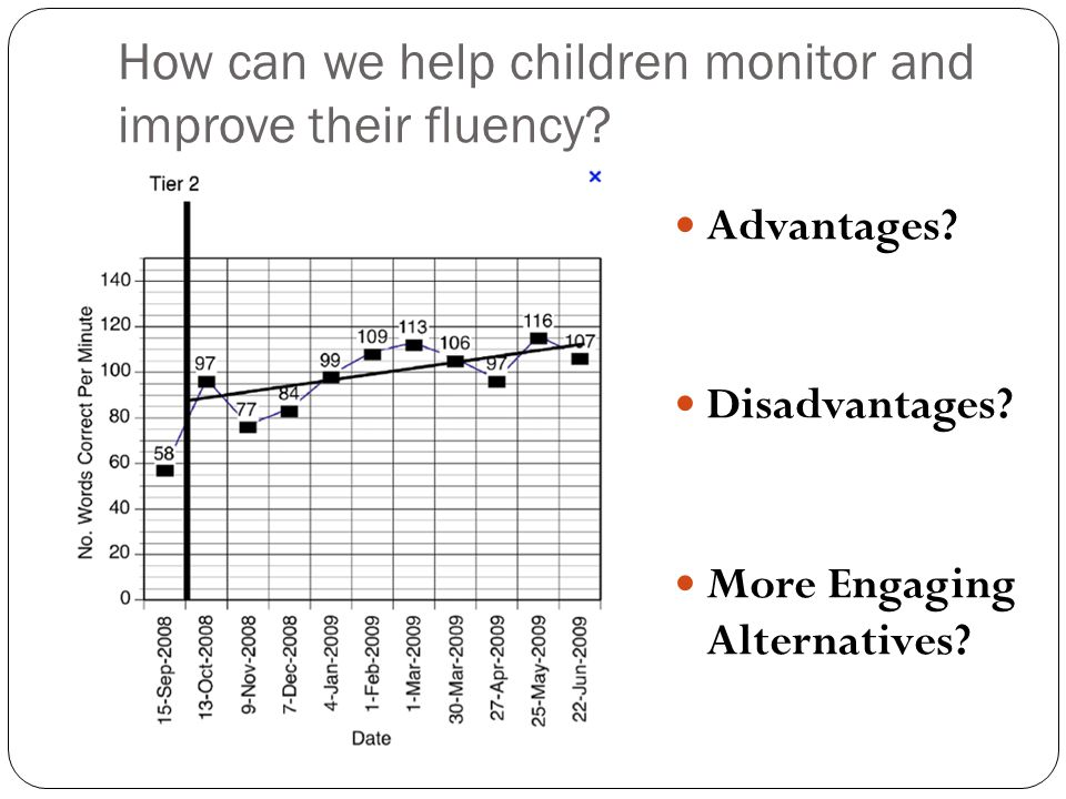 Instructional Practices for Improving Fluency NOT Round Robin Reading Use Repeated Reading Use Shared Reading / Choral Reading Use Partner Reading Authentic ways to integrate these oral reading practices?