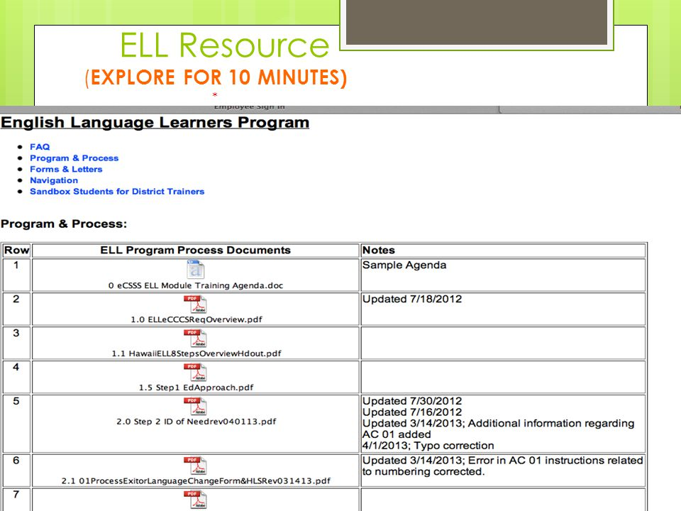 ELL Resource ( EXPLORE FOR 10 MINUTES) *