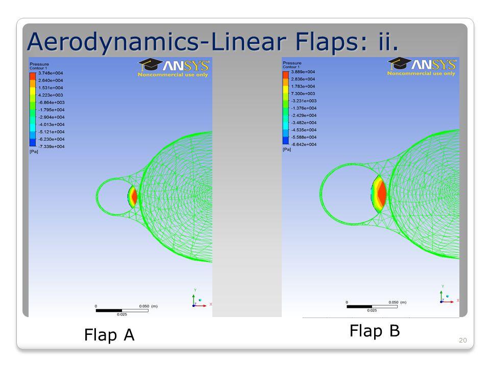 20 Aerodynamics-Linear Flaps: ii. Flap A Flap B