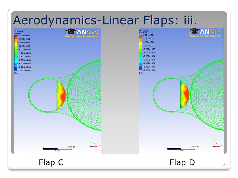 21 Aerodynamics-Linear Flaps: iii. Flap CFlap D