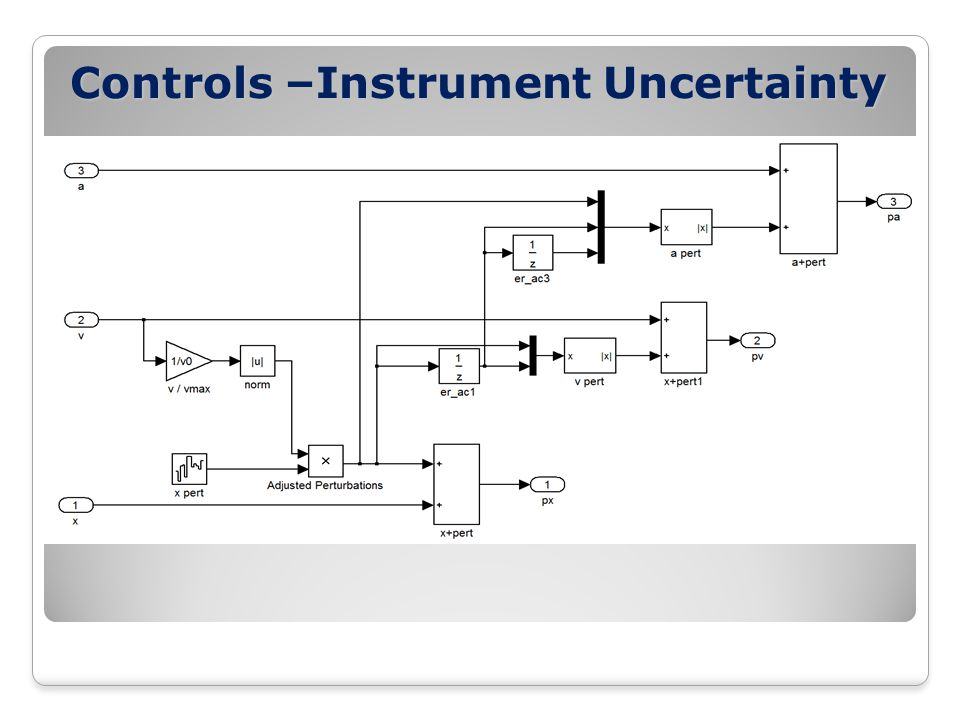 Controls –Instrument Uncertainty