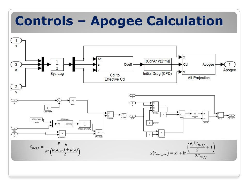 Controls – Apogee Calculation