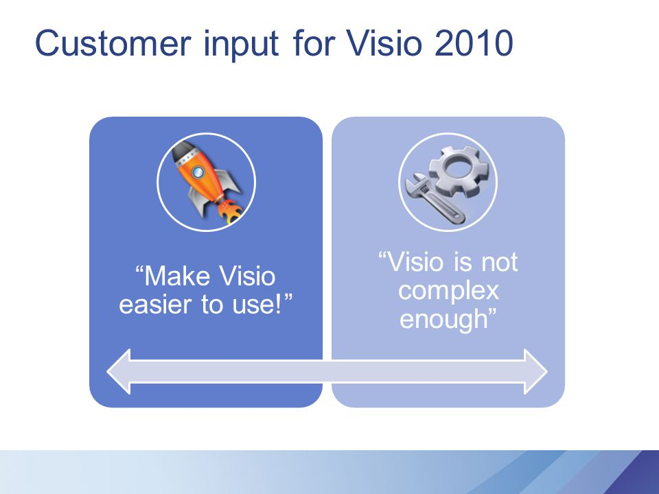 "Customer input for Visio 2010 ""Make Visio easier to use!"" ""Visio is not complex enough"""