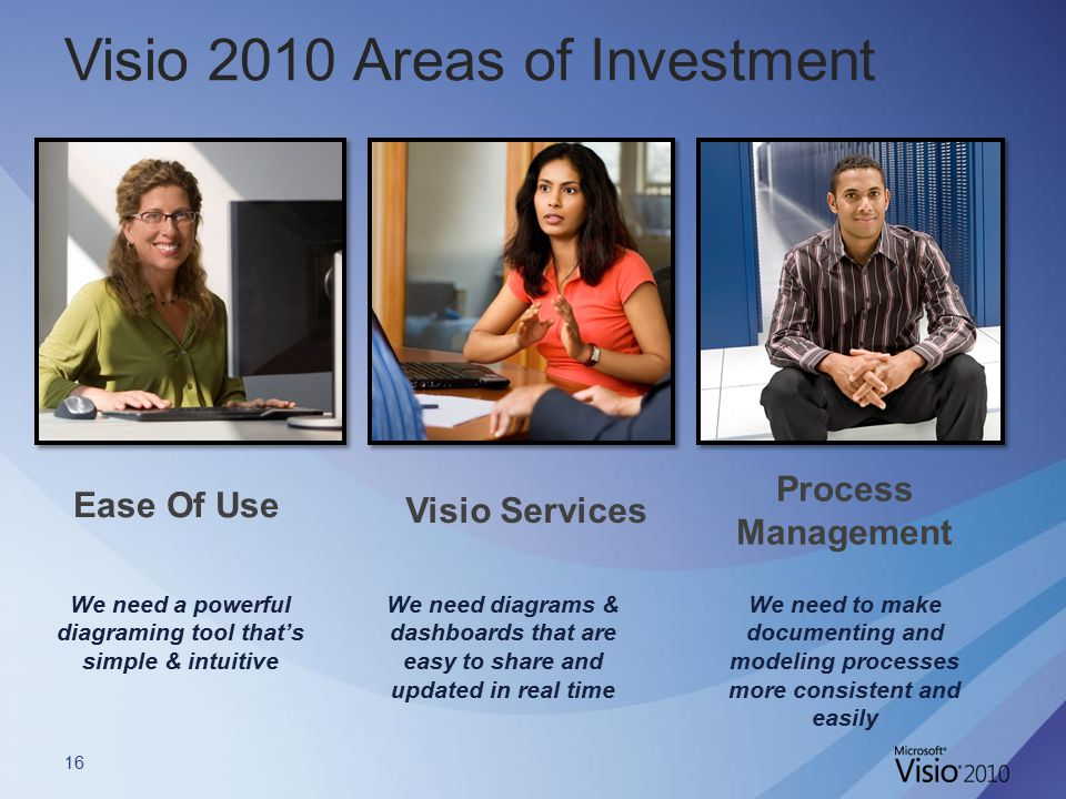 16 Ease Of Use Visio Services Process Management Visio 2010 Areas of Investment We need a powerful diagraming tool that's simple & intuitive We need d