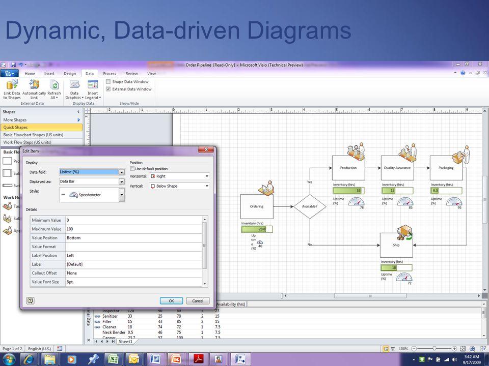 Dynamic, Data-driven Diagrams