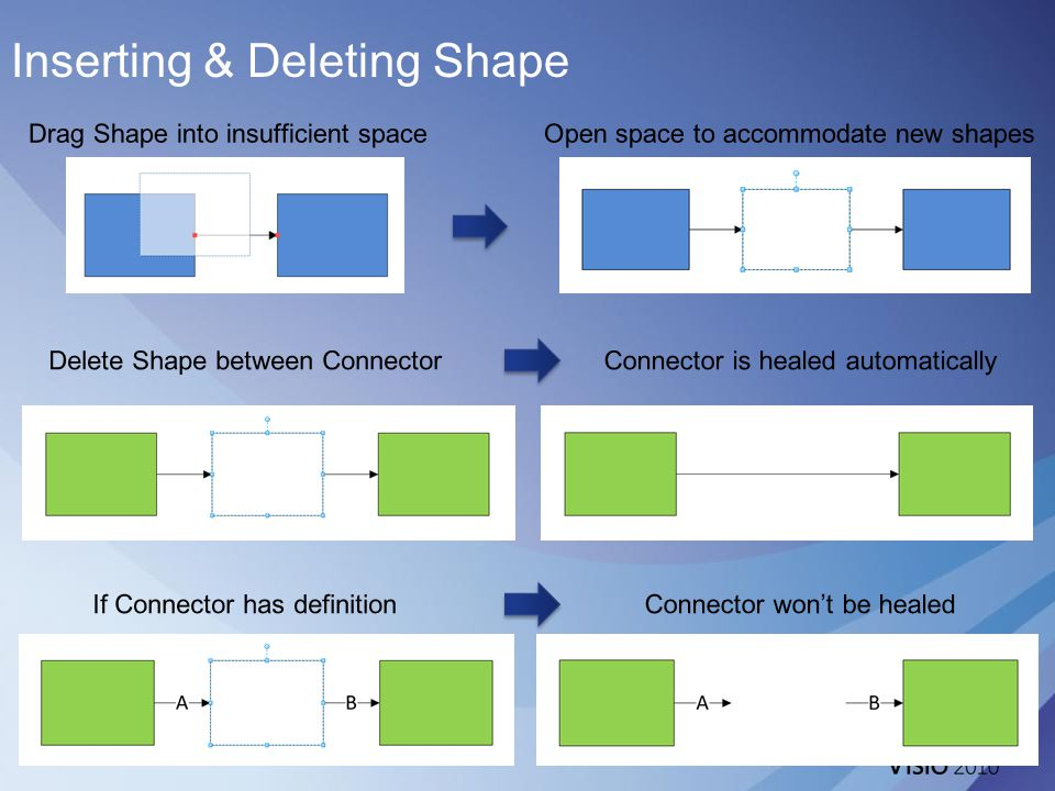 Inserting & Deleting Shape