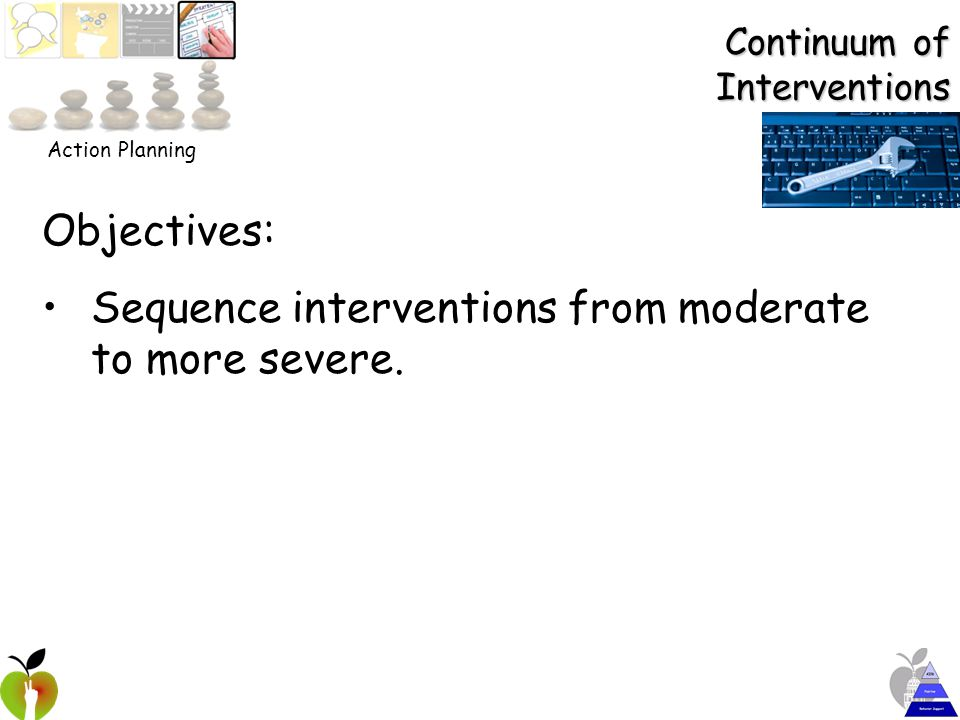 Continuum of Interventions Objectives: Sequence interventions from moderate to more severe.