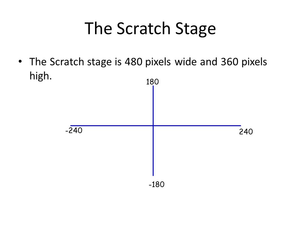 The Scratch Stage The Scratch stage is 480 pixels wide and 360 pixels high. -240 240 180 -180