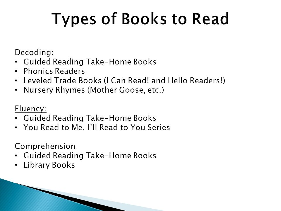 Types of Books to Read Decoding: Guided Reading Take-Home Books Phonics Readers Leveled Trade Books (I Can Read.