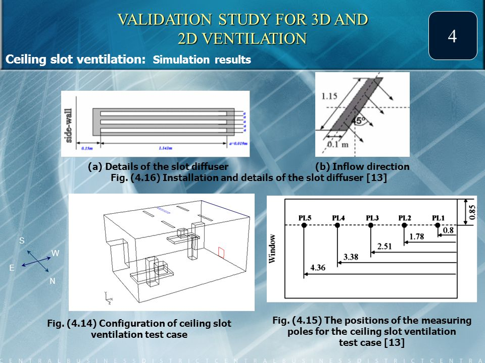 VALIDATION STUDY FOR 3D AND 2D VENTILATION 4 Simulation results Fig.