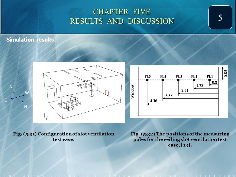 5 Simulation results Fig. (5.31) Configuration of slot ventilation test case.
