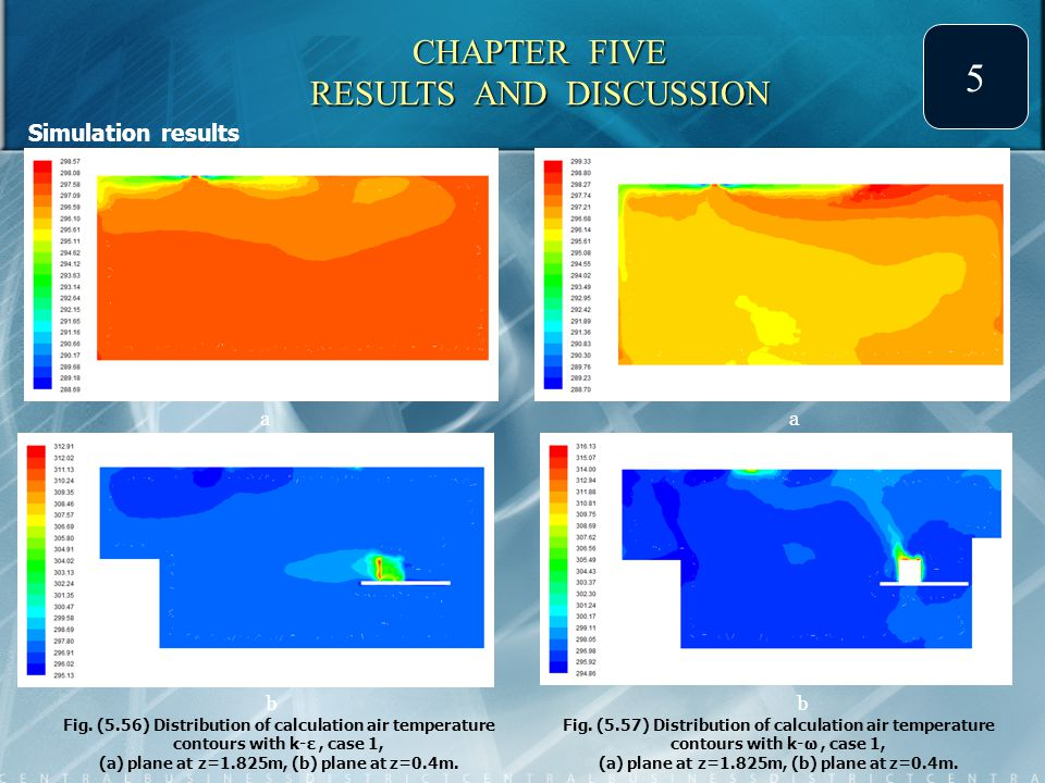 5 Simulation results a b CHAPTER FIVE RESULTS AND DISCUSSION Fig.
