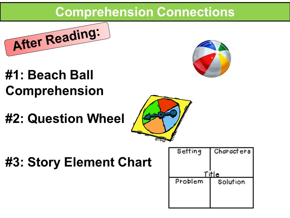 Comprehension Connections After Reading: #1: Beach Ball Comprehension #2: Question Wheel #3: Story Element Chart