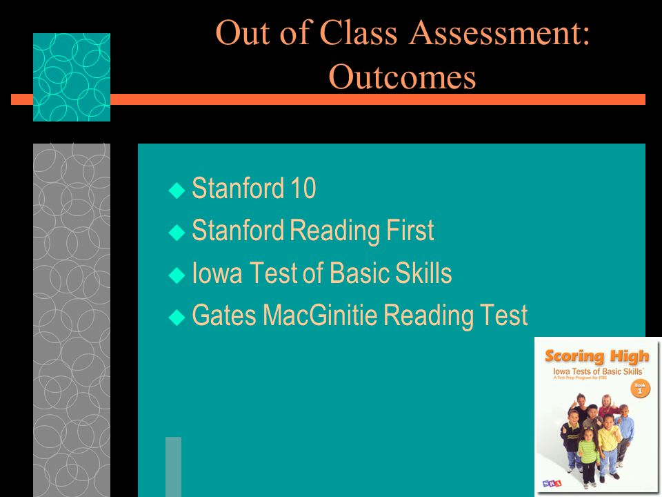 Out of Class Assessment: Outcomes  Stanford 10  Stanford Reading First  Iowa Test of Basic Skills  Gates MacGinitie Reading Test