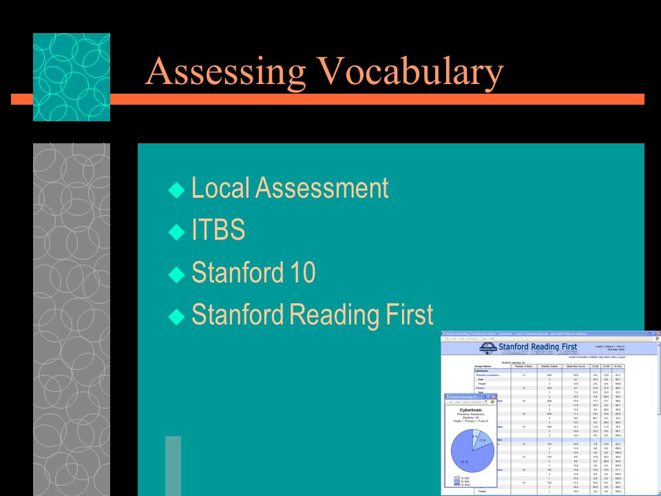 Assessing Vocabulary  Local Assessment  ITBS  Stanford 10  Stanford Reading First