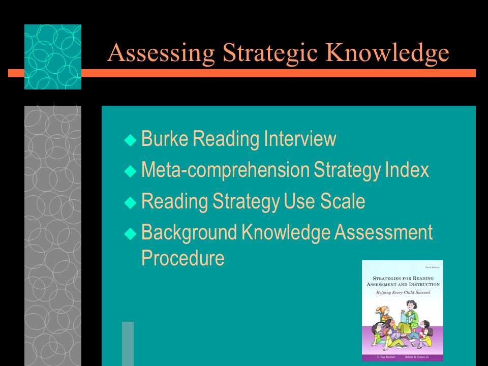 Assessing Strategic Knowledge  Burke Reading Interview  Meta-comprehension Strategy Index  Reading Strategy Use Scale  Background Knowledge Assessment Procedure