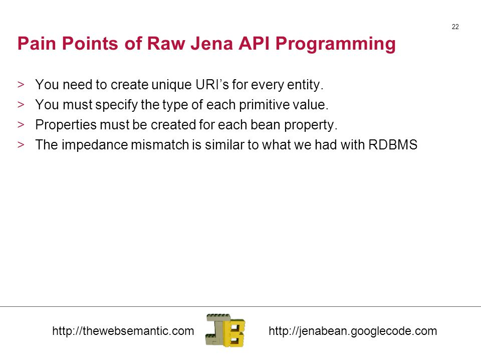 22 Pain Points of Raw Jena API Programming >You need to create unique URI's for every entity.